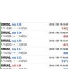 【 11月 6日】FX自動売買記録:ユーロドル