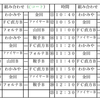 ★★6/23(日)U-9鞍手JFC本松チャレンジリーグ★★