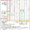 116【精算表】精算表の合計