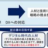 """IPA『DX白書2021』に見る、日本企業の古色蒼然 このまま""""ガラパゴスの平和""""に安住する? それとも──"""