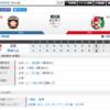 2019-06-12 カープ第62戦(札幌ドーム)●1対2日本ハム(35勝26敗1分)高卒ルーキーに初登板初勝利を許す屈辱的な敗戦