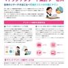 マドック アンケート集計サービス【デジタル育成】