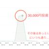 【LINEスタンプ】続・オリジナルスタンプに30,000円投資してみた。