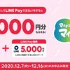LINE PayのマイナポイントLINKリワード5000円は現時点での最適解?