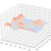 Python で波動方程式の数値計算と動画 gif の書き出しをやらせてみよう