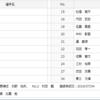 【ハンドボール】村田龍が琉球コラソンに加入(横浜創学館→東海大)