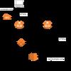 インターネットとVPC内部に同一のFQDNでサービスを提供する