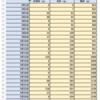 【副収入】3月アンケート収支