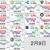 2月9日の仮想通貨・投資報告