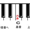 <不定調性論用語/概念紹介38>負の振動数を持つ音?