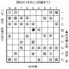 NHK杯石井ー谷川戦レビュー 一手得する手筋