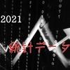 統計データのまとめ(2021)【免除】