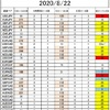 FX サイクル理論 今後の戦略8/24~ Part2