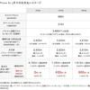 ソフトバンク版iPhone5s/5c端末価格&料金プラン発表