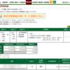本日の株式トレード報告R3,09,21