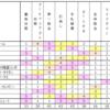 【翻訳】モダンの最速デッキ(とその倒し方)(後編)