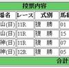4/2(日)の複勝コロガシの予想。12時時点のオッズで1,200→8,800円