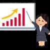 【ブログ運営報告16ヶ月目】500記事書いたら一気にPV数2倍になった!
