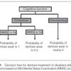 認知症患者に義歯を作る時の判断基準