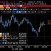 【株式】ファーウェイ制裁拡大してハイテク株が世界的に軟調