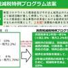 11/27株式トレード経過