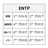 ENTPのサイト ソシオニクス リンク