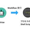 GitHubのPull Requestでのラベル・レビュアー設定のクリック操作をCI自動化した話
