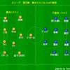 J1リーグ第20節 FC東京vs清水エスパルス プレビュー