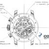 【2017バーゼルの時計展の新作】ショパンMilleMiglia ClassicXL腕時計の90周年紀念の限定版