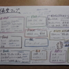 【雑記】私が偏愛するものについてのお話 -偏愛マップ-