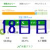 実録!ずぼらダイエット18日目