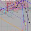 仮想通貨の今後の価格予想(6月23日)