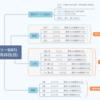 【予想⇒結果】フェブラリーステークス(G1) 、ヒヤシンスS 2020年2月23日(日)