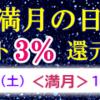 明日10/31(土)は満月のポイントアップデー☆