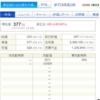 【適示開示】日本和装ホールディングス (2499)が大幅増益の発表と株価の動き 2
