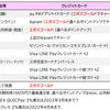 【2021年5月~】Visa LINE Payクレジットカードは驚異の2%還元を維持!それでもエポス修行の価値あり!!