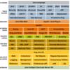 OpenJDK(Open Java Development Kit) どれを使ったら良い?