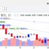 6/30 bacoor が DEX 分散型取引所 HB Wallet Desktop を秋にリリース予定