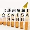 【運用成績】積み立てNISA投資(3ヶ月目)