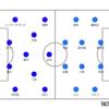 2021 ルヴァンカップ第1節 FC東京vs徳島 メモ