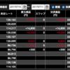 NEET生活〜81日目〜