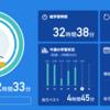 英語学習の神アプリ。スタディサプリENGLISHは通勤、通学に最適だ!