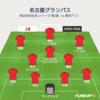 """【採点速報】J1/5節 """"理想の展開"""" 名古屋グランパス vs 横浜FC"""