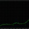 ビットコインの投資方針。仮想通貨は「安く買って高く売る」、「高く売って安く買う」!?