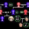小室圭さんの母方の情報、これまで出てきていることまとめ