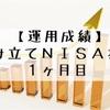 【運用成績】積み立てNISA投資(1ヶ月目)