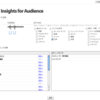 YouTubeアドベントカレンダー 9日目 YouTube Insight for Audience