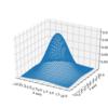二変数の正規分布のプロット