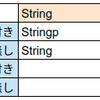 【Golang】cobraで作ったコマンドラインツール(CLI)にフラグを追加する (pflag)