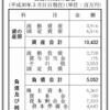株式会社ロッテリア 第12期決算公告